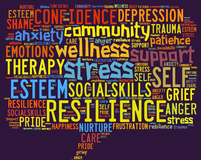 mental_health_wordcloud